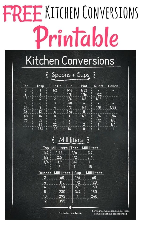 graphic relating to Printable Kitchen Conversion Chart named Cost-free Printable Kitchen area Conversion Chart - Effortlessly Turn